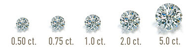 4C's of Diamonds Carat