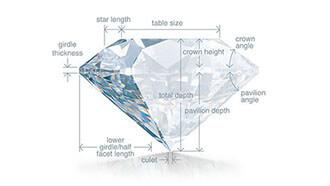 4C's Diamonds cut